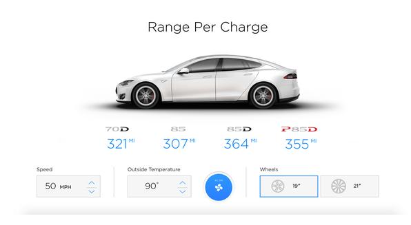 Increase Range of Electric / Hybrid Vehicles with Automotive Window Film 3